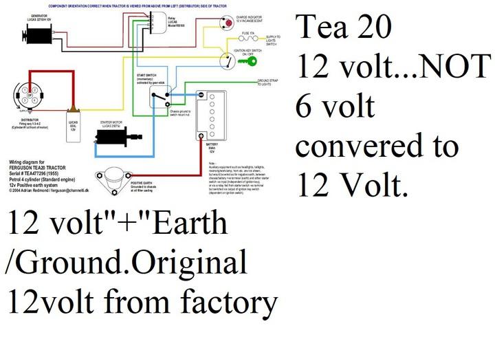 diagram] to 20 ferguson tractor wiring diagram full version hd quality wiring  diagram - forddiagram.arte-viaggi.it  diagram database - arte-viaggi.it