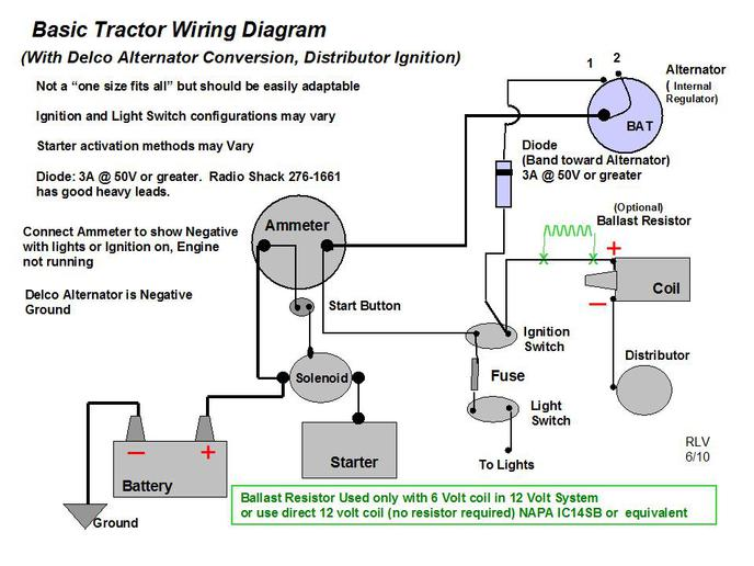 Oliver Tractor Wiring Diagram - Wiring Diagram Section on