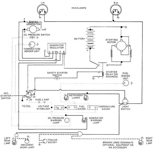 Wiring Diagram For A Ford 5000 Tra