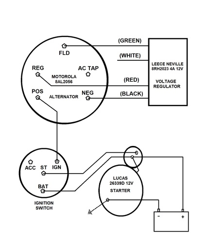 Ford Wiring Basic