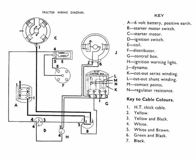 white tractor power, nissan wiring diagram, hino wiring diagram, ford wiring diagram, white tractor steering, white tractor brochure, white tractor headlight switch, hesston wiring diagram, oliver wiring diagram, alfa romeo wiring diagram, western star wiring diagram, white tractor tires, on white tractor wiring diagram