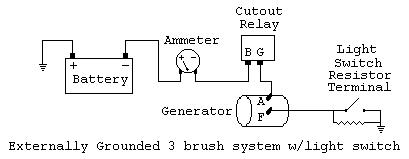 eg3bls yesterday's tractors third brush generators wiring diagram for 6 volt voltage regulator at bayanpartner.co