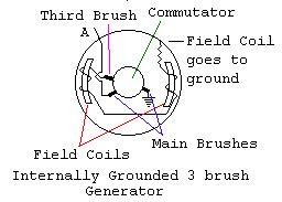 3 Brush Generator H Farmall Wiring - All Wiring Diagram on
