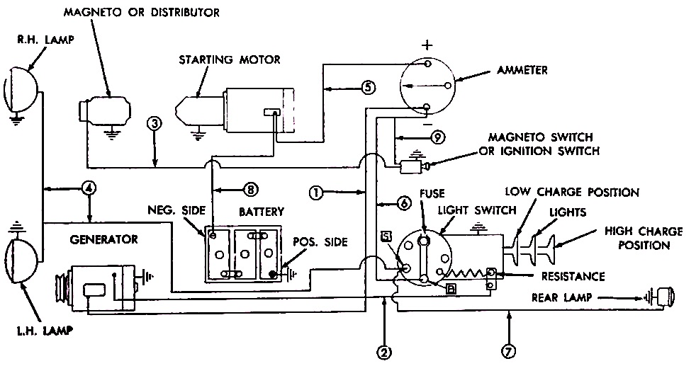 1950 John Deere B Wiring Diagram : Yesterday s tractors converting to volt one wire