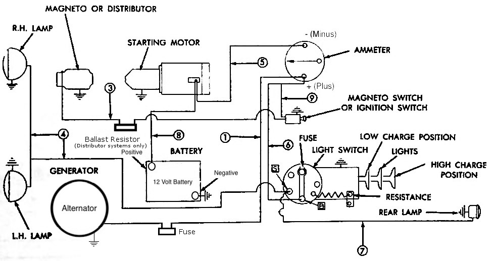allis chalmers c wiring diagram allis chalmers magneto wiring diagram yesterday's tractors - converting to 12 volt - one-wire ...