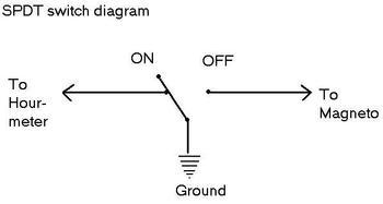 SPDT switch diagram