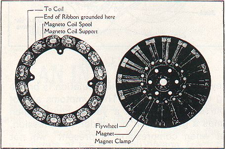 flywheel with magneto plate