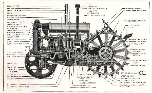 old style brochure showing all components of a Fordson tractor