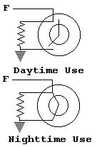 switch position for daytime or nightime usage